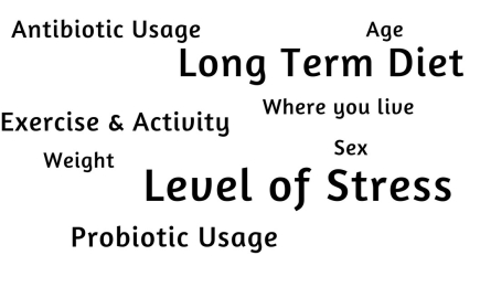 Microbiome factors